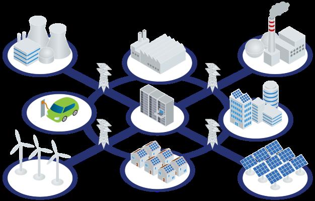 Energy UK Network